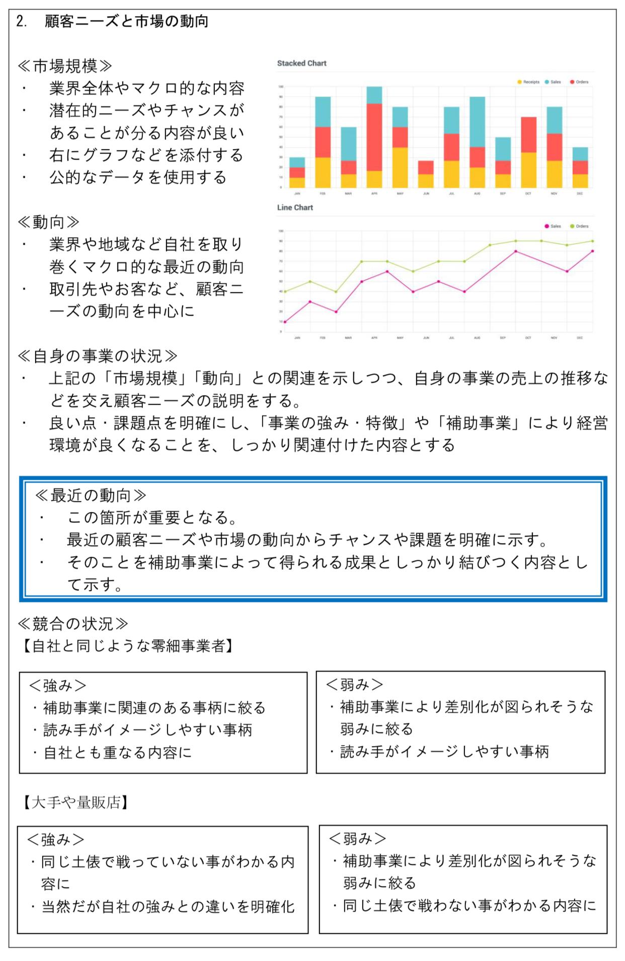 %e7%b5%8c%e5%96%b6%e8%a8%88%e7%94%bb%e6%9b%b8%e3%80%80%ef%bc%92